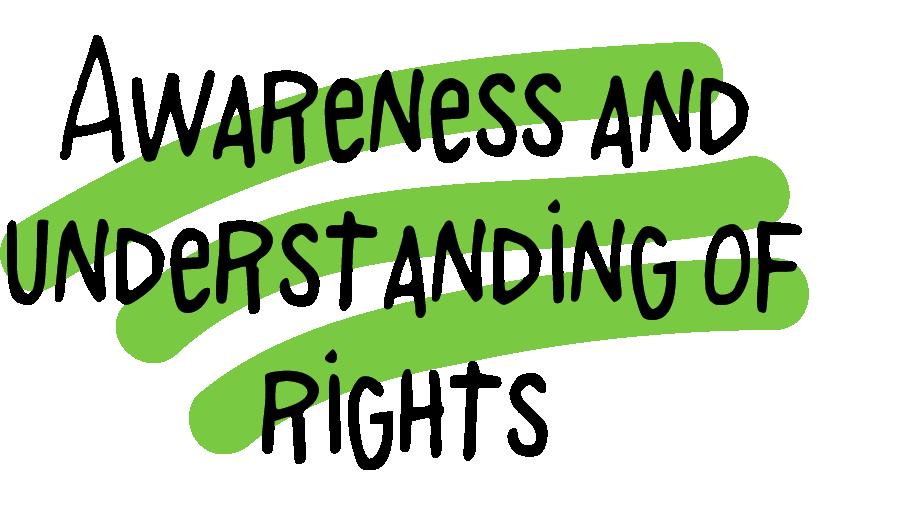 AWARENESS AND UNDERSTANDING